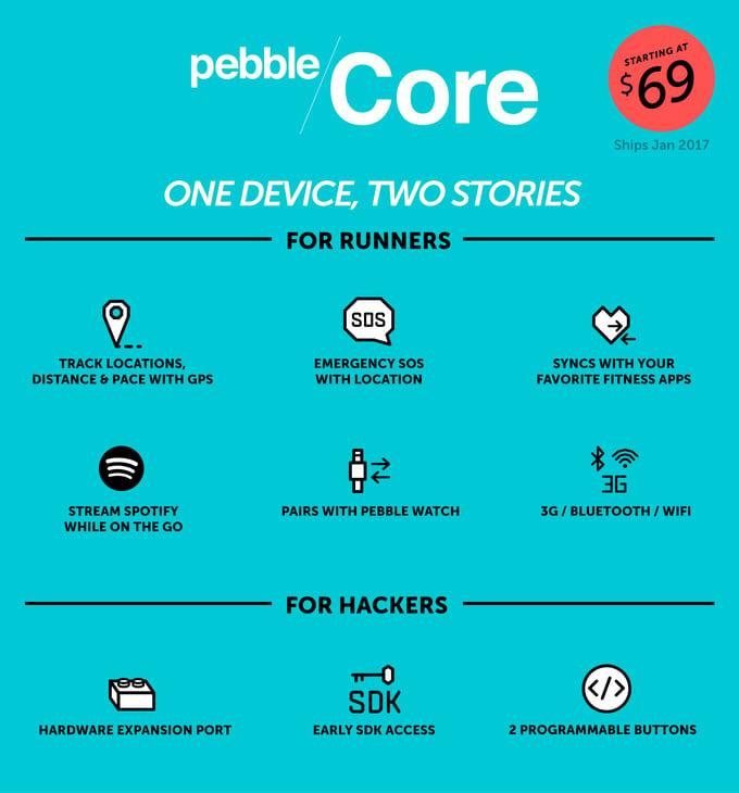 Pebble 2, Pebble Time 2 & Pebble Core