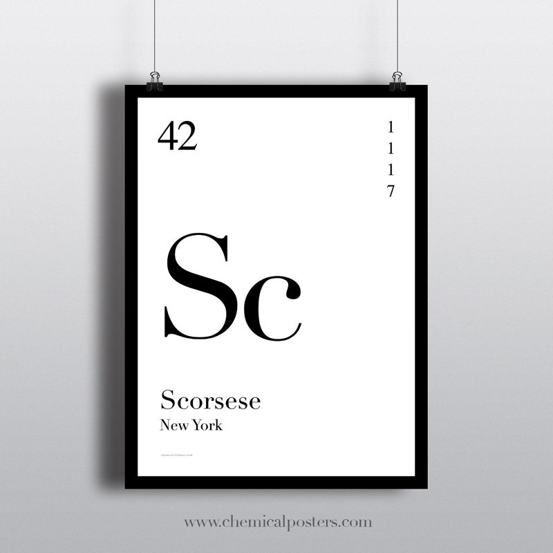 Chemical Posters