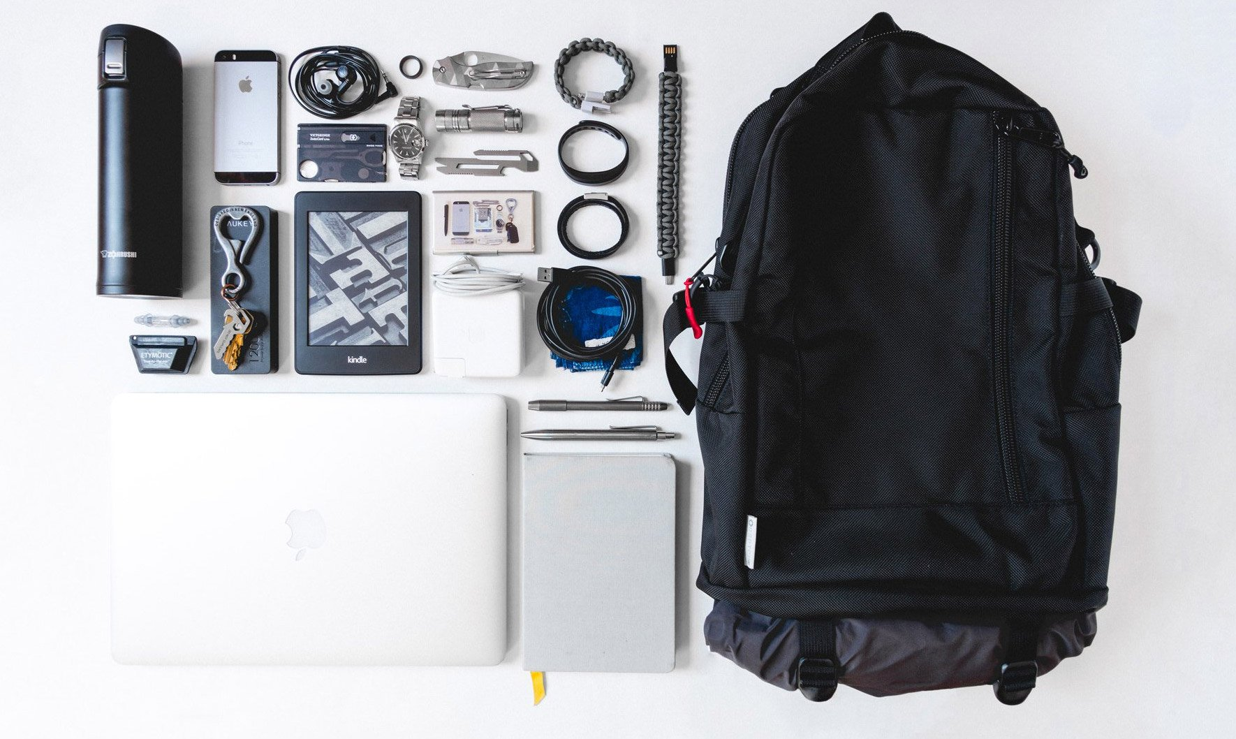 Best Bags for Back to School
