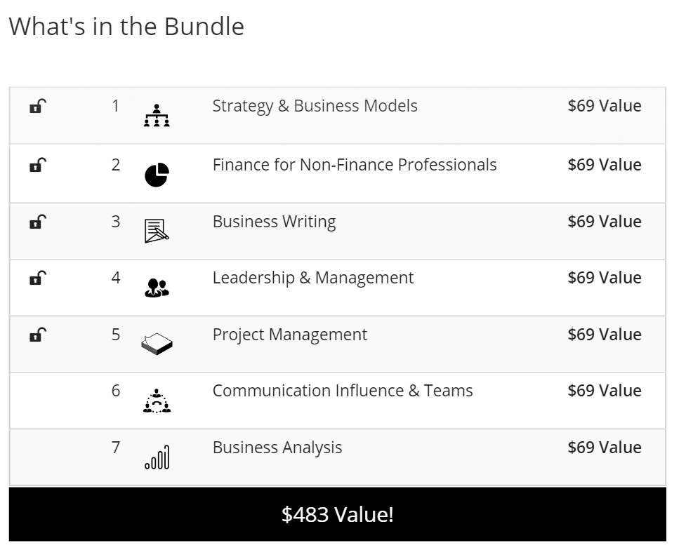 Deal: MBA Bootcamp Bundle