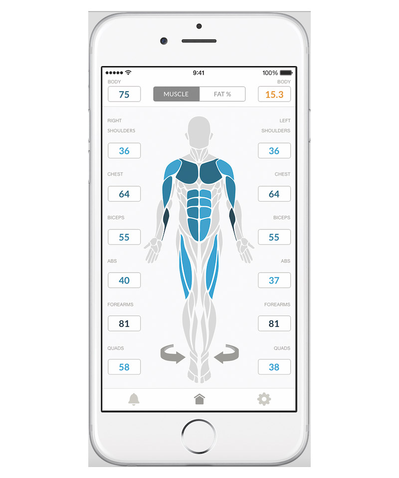 SKULPT Performance System