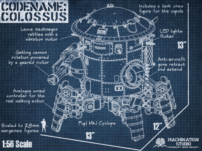 Codename Colossus Mk. 1 Cyclops