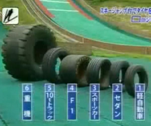 The Tire Ski Jump