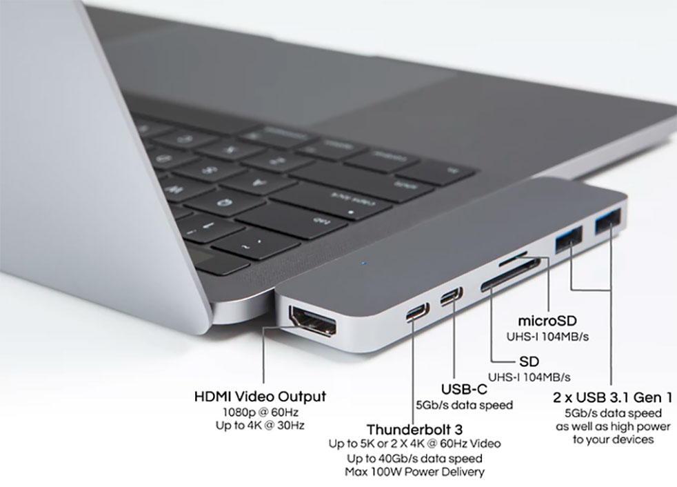 HyperDrive for MacBook Pro