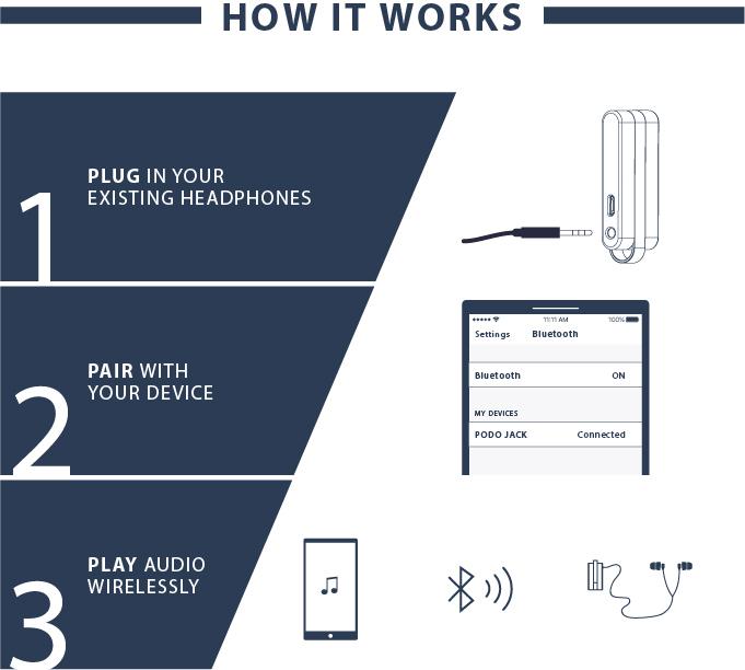Jack Bluetooth Audio Adapter