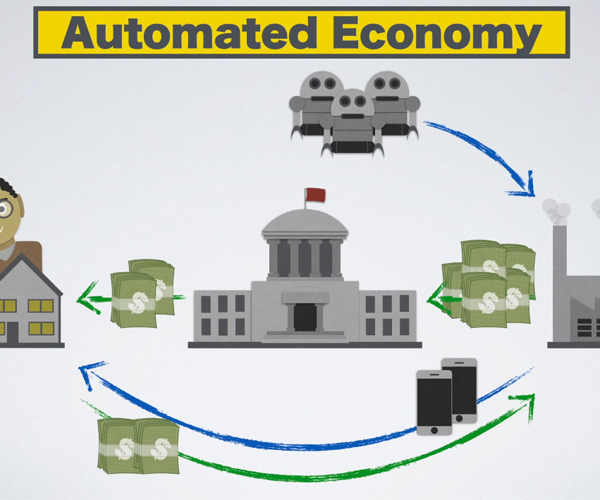 The Automated Economy & Basic Income