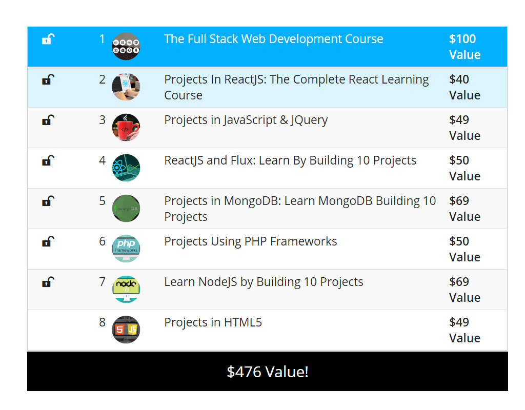 Deal: Full Stack Development Training