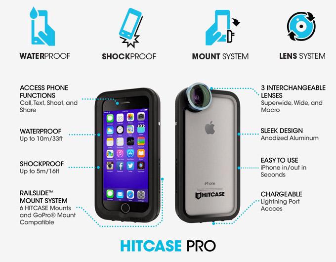 Hitcase Pro 2.0 Smartphone Case