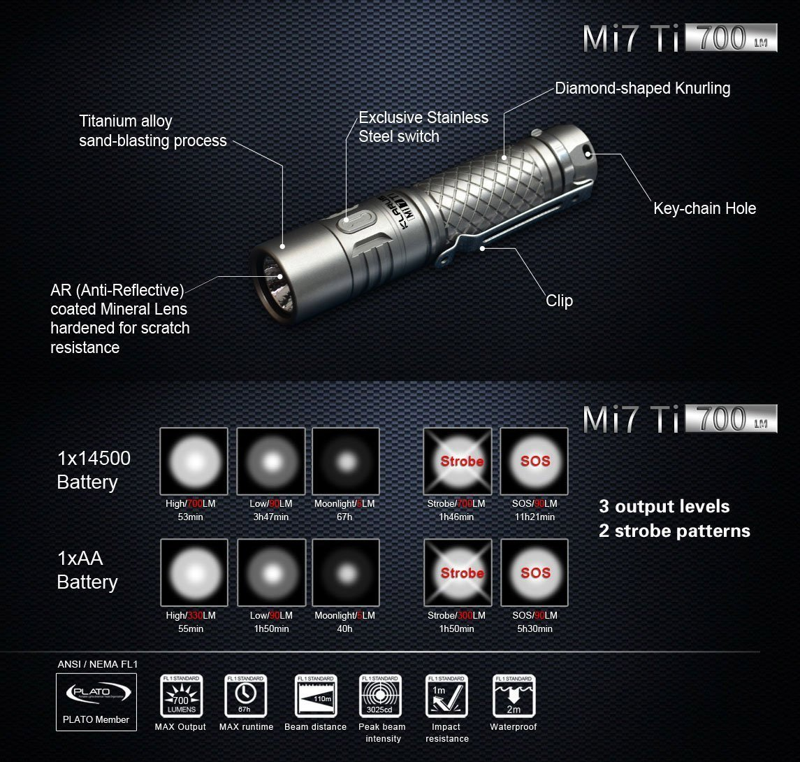 Klarus Mi7 Flashlight