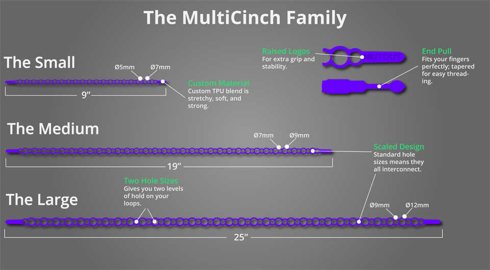 MultiCinch