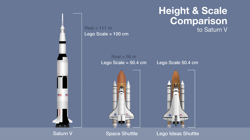 space shuttle saturn v - photo #11