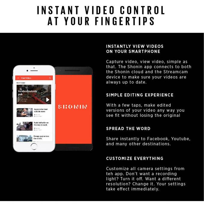 Shonin Streamcam Wearable Camera