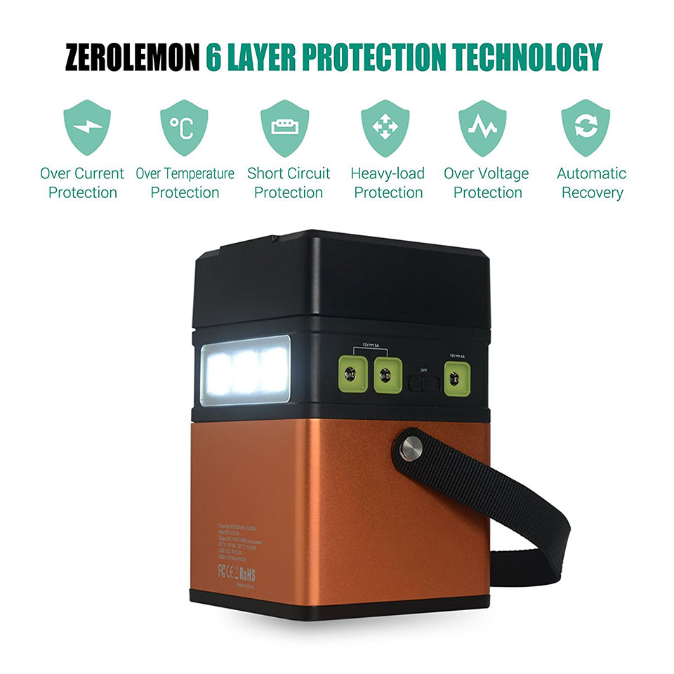 ZeroLemon Powercube Power Station