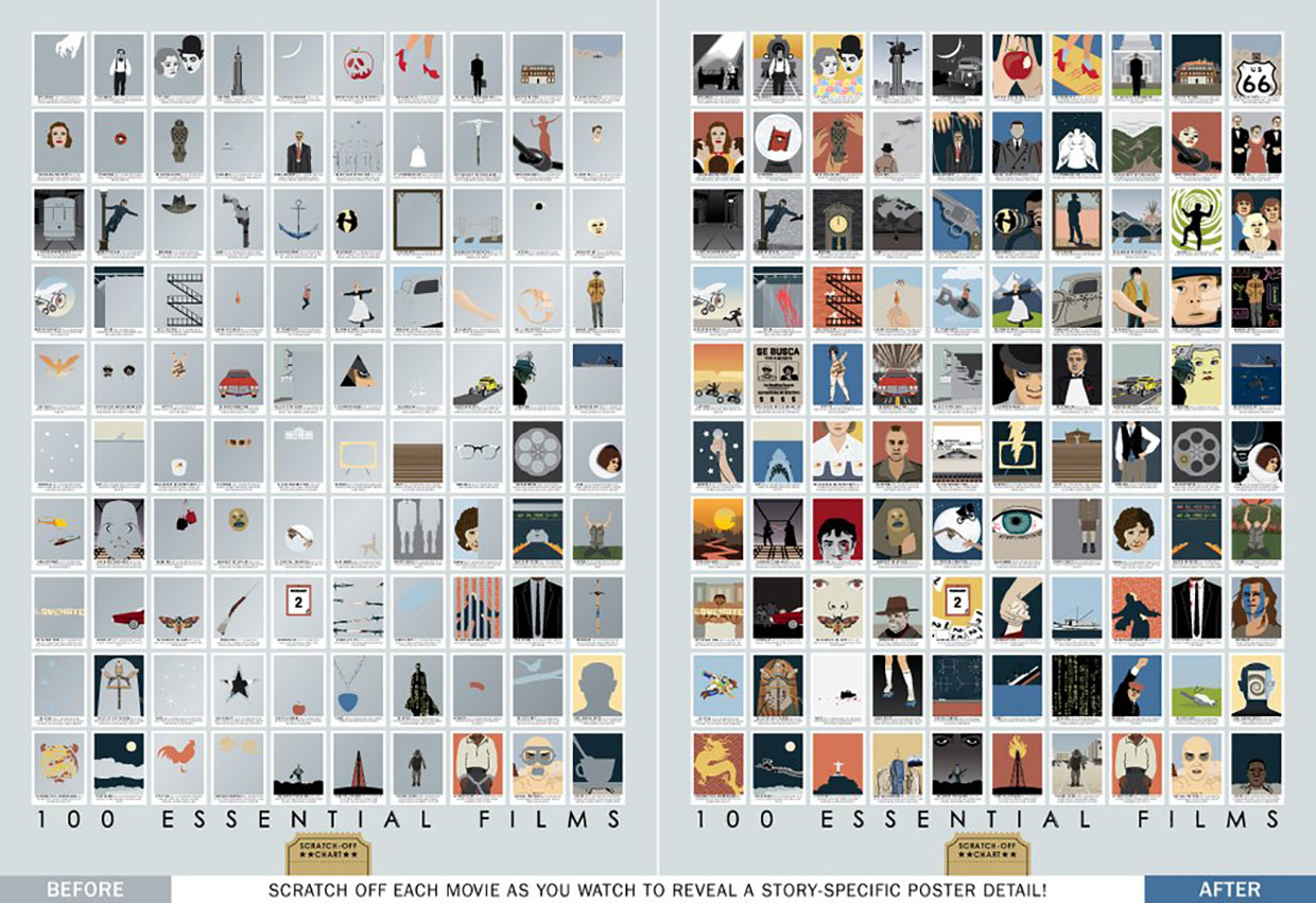 Essential Films Scratch-off Chart