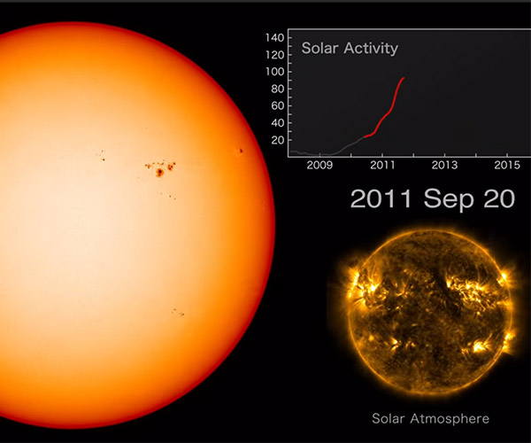 7-Year Solar Time-lapse