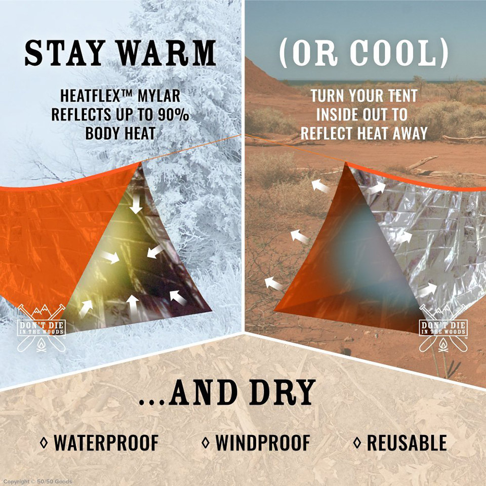 Don't Die in the Woods Survival Tent