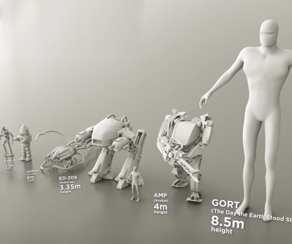 Robot Size Comparison