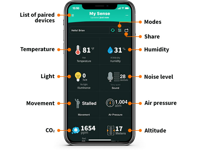 Naran Sense Smart Sensor