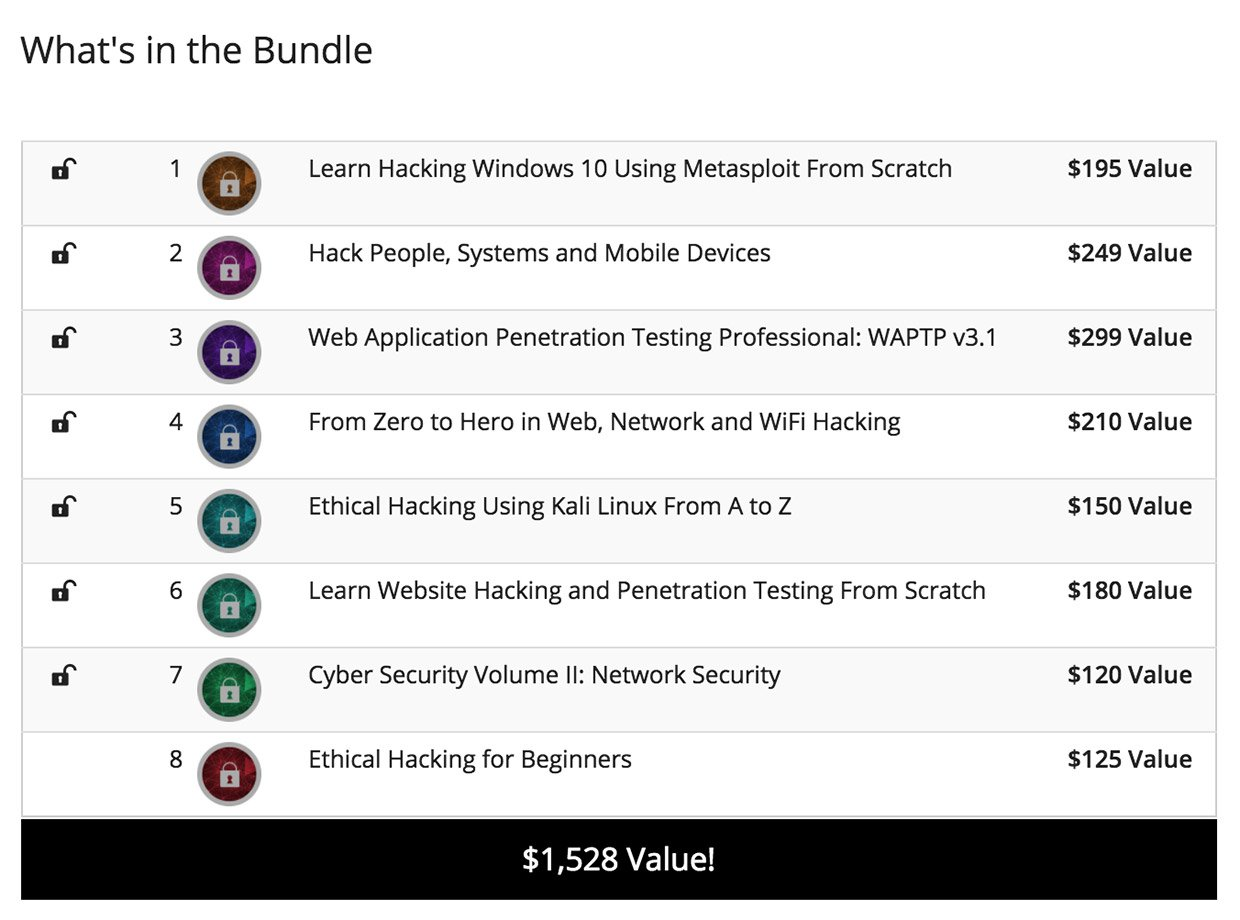 Deal: White Hat Hacker 2018 Bundle