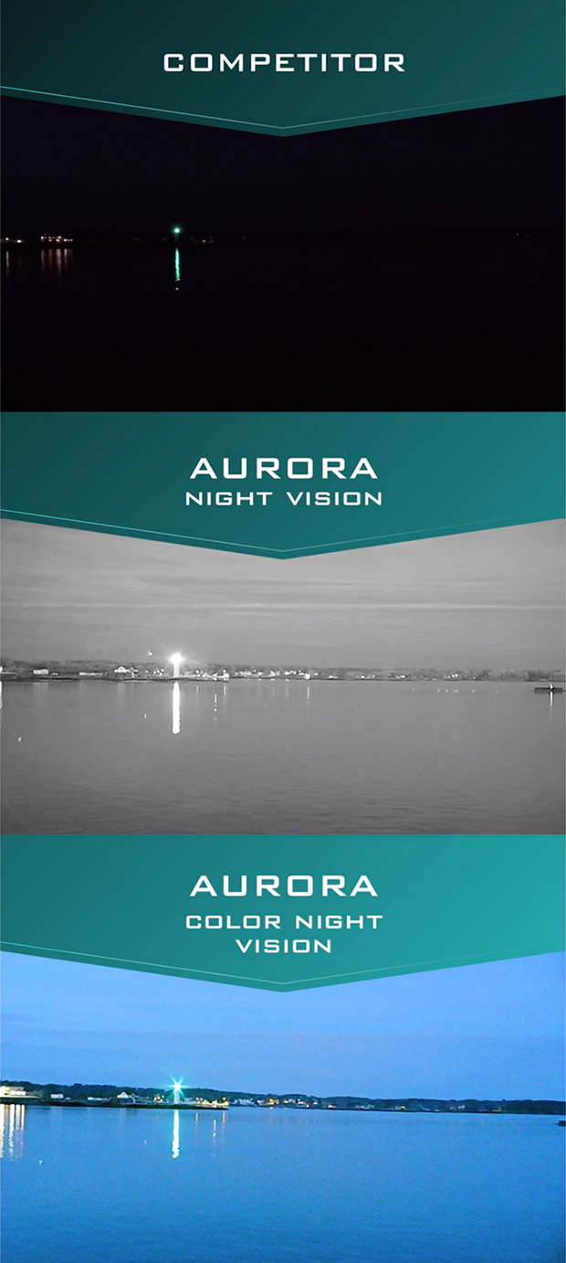 Aurora Color Nightvision Camera