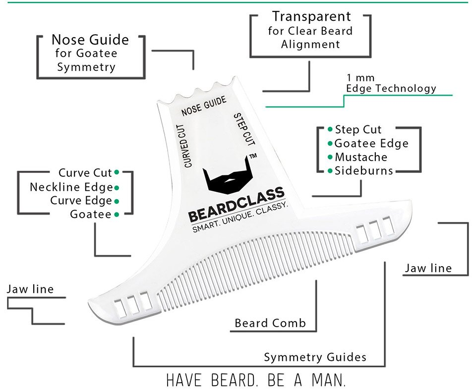 Beardclass Beard Shaping Tool