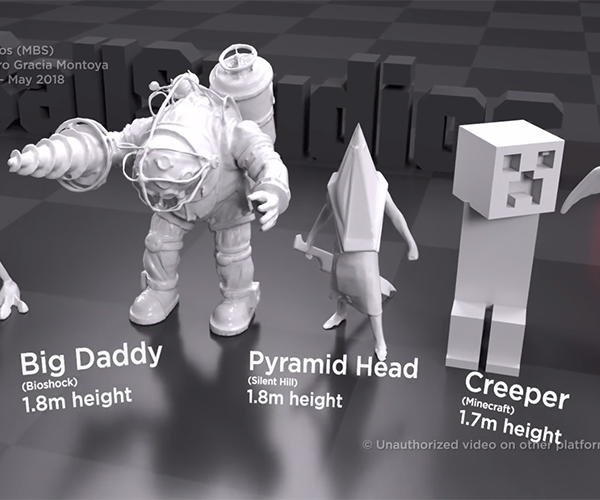 Video Game Monster Size Comparison