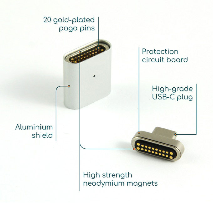 Magtop Pro Magnetic USB-C Adapter