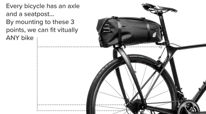 Tailfin AeroPack Bicycle Bag