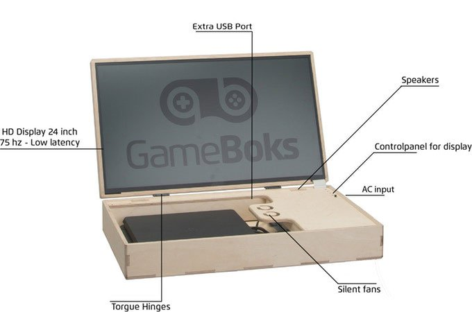 GameBoks