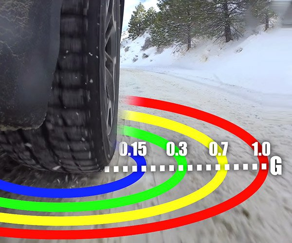 The Science of Snow Driving