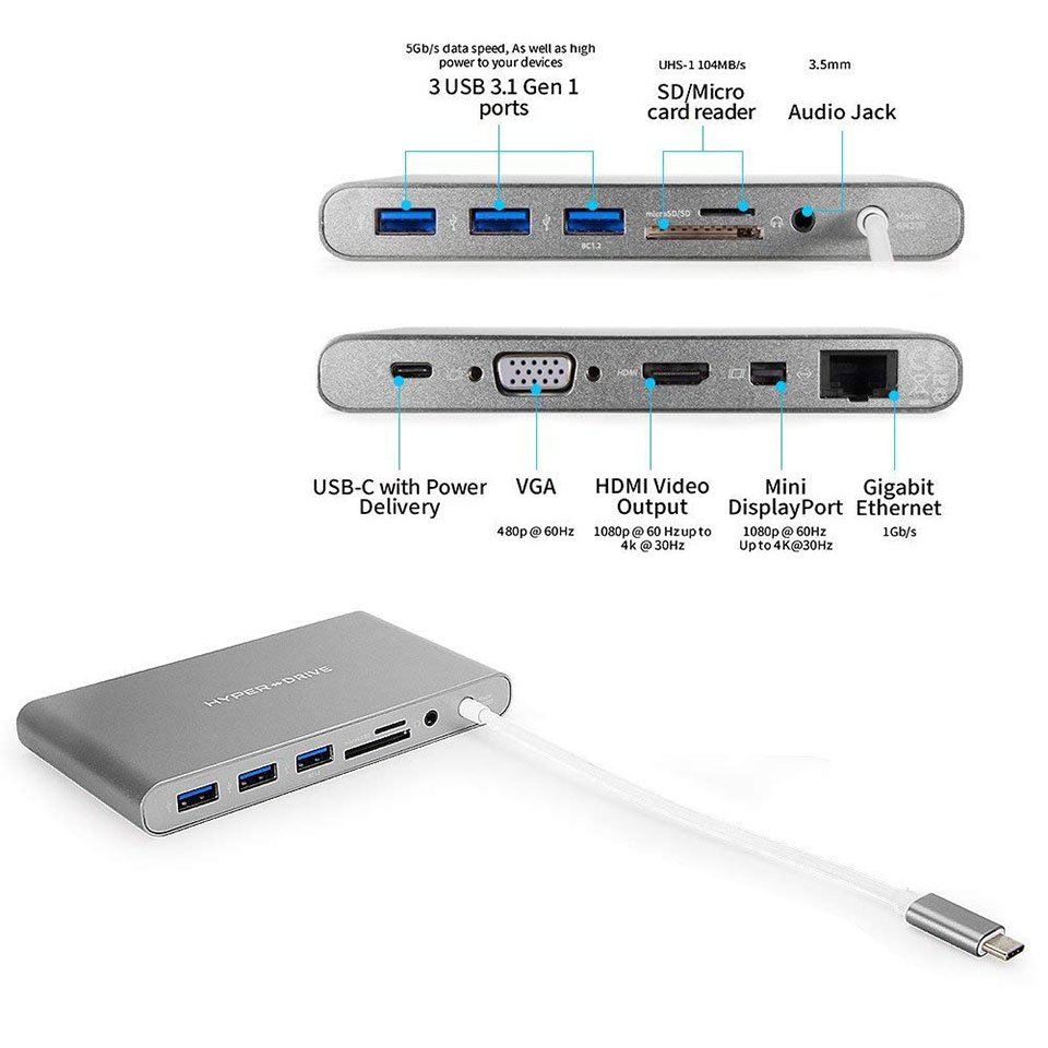 Hyperdrive Ultimate USB-C Hub