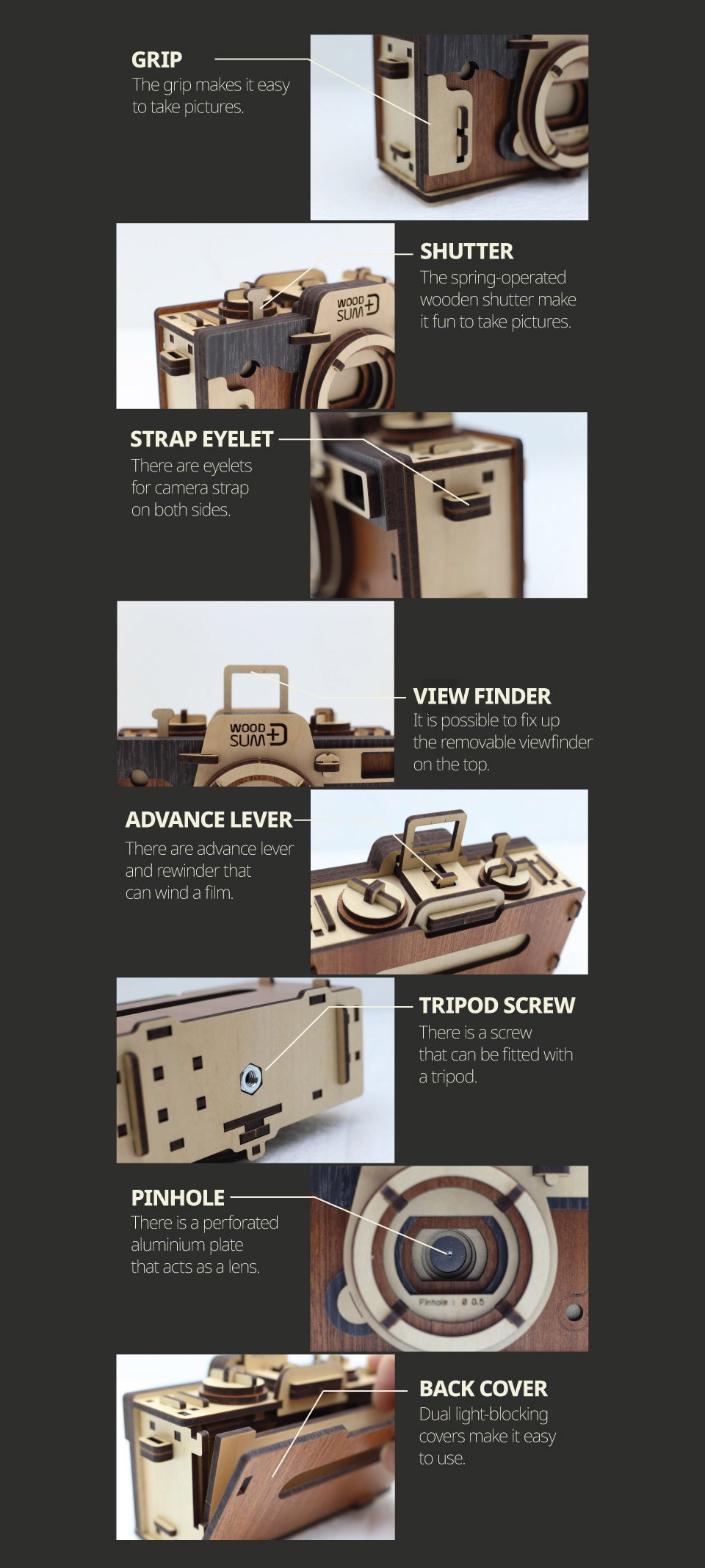 Woodsum Pinhole Camera Kit