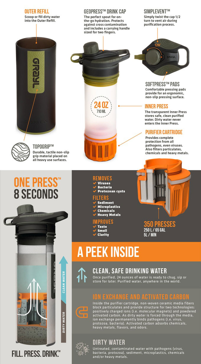 Grayl Geopress Water Purifier Bottle