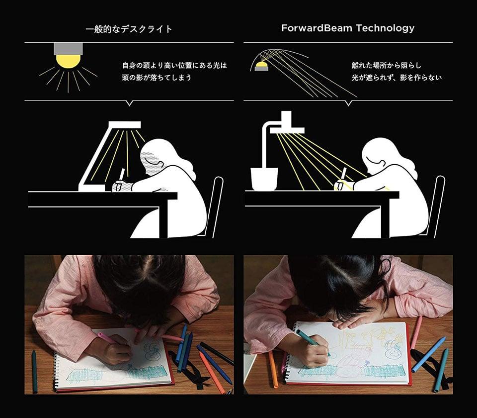 The Light Desk Lamp