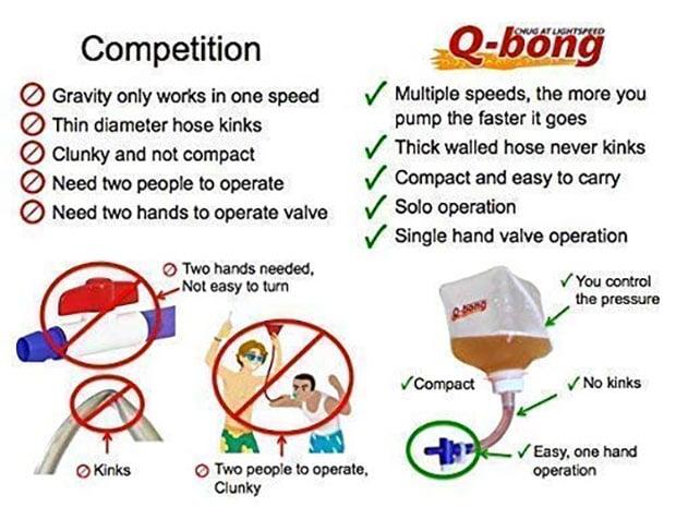 Q-bong Beer Bong