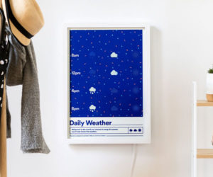 Typified Weather Poster