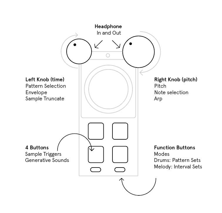 Bitty Pocket Drum Machine