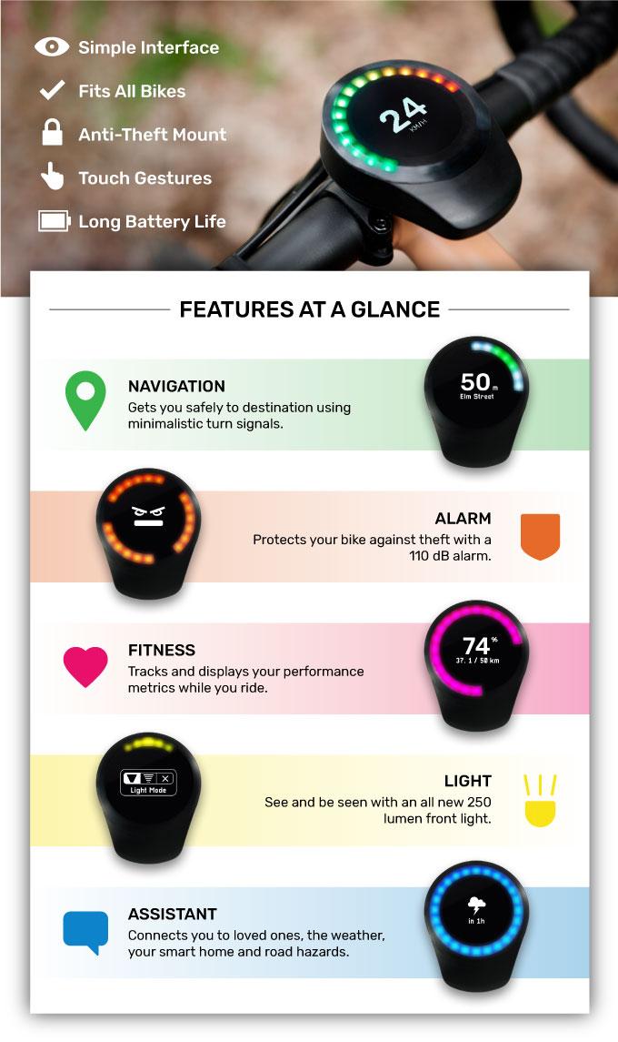 SmartHalo 2 Bike Navigation Device
