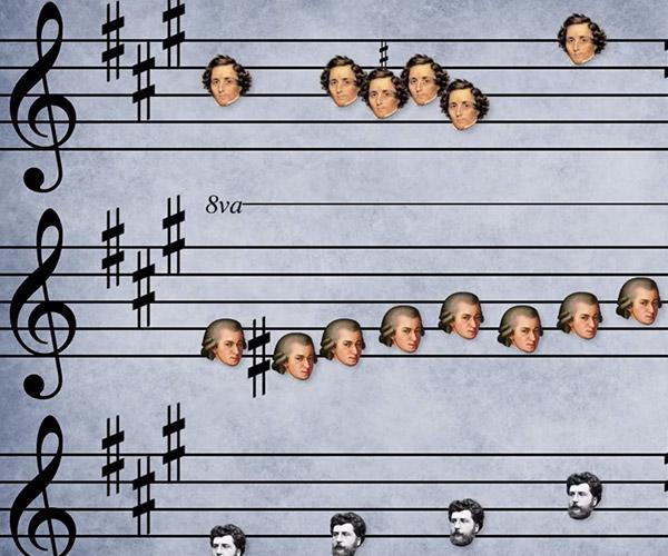 Classical Music Mashup III