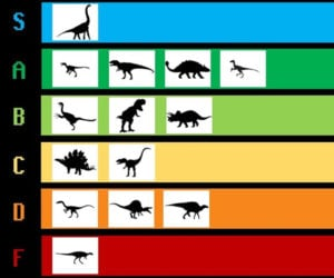 The Dinosaur Tier List