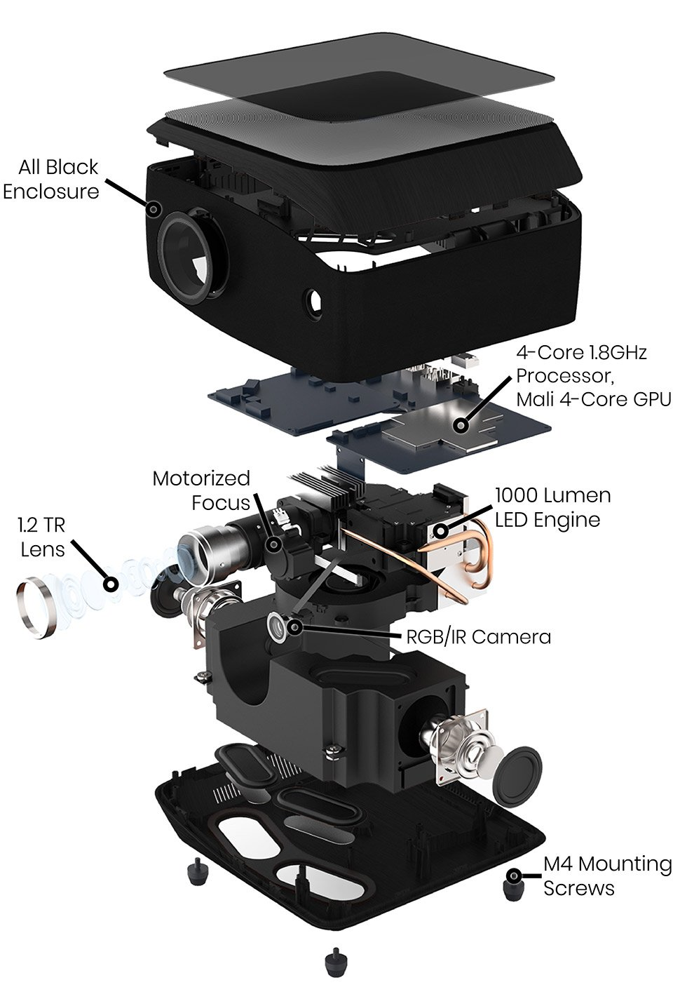Lightform LF2 Projector