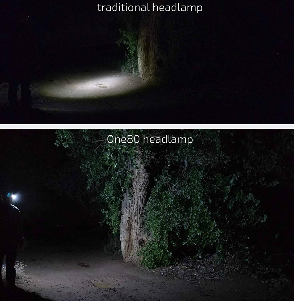 One80 H2 Headlamp
