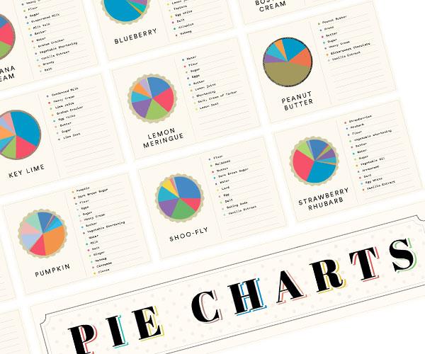 Pie Charts Print