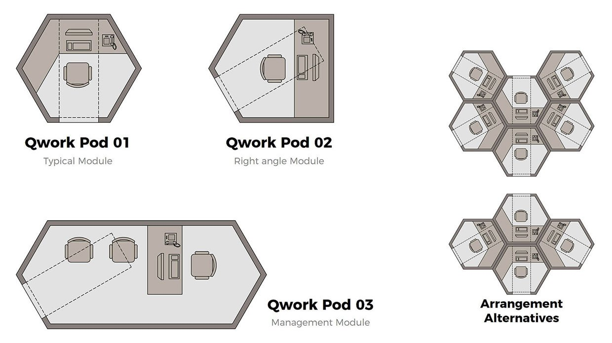 Q.workntine Office Pods