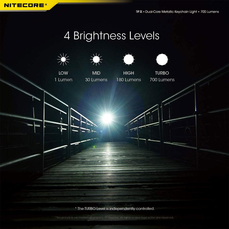 Nitecore TIP SE 700 Flashlight