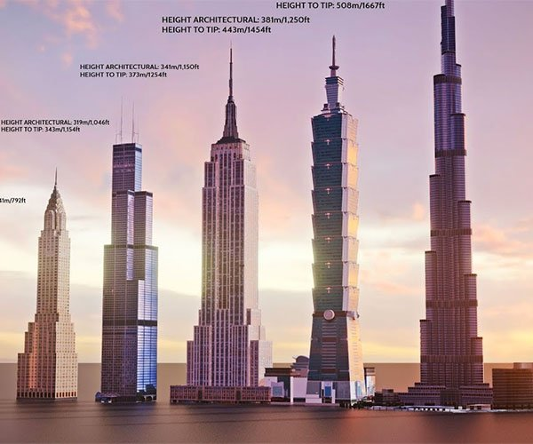 World's Tallest Buildings: 1901 to 2022