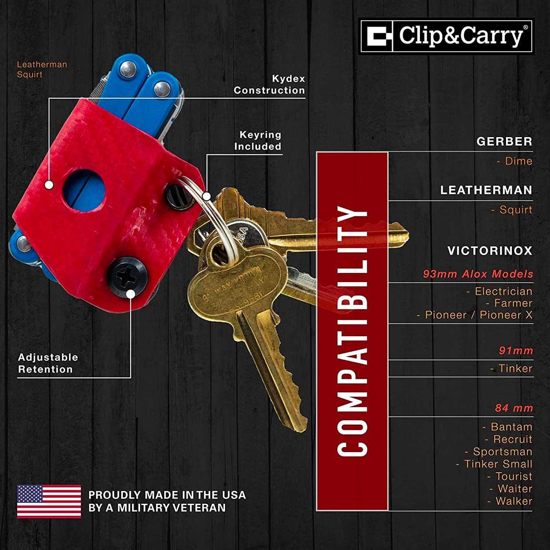 Clip & Carry Mini-Tool Sheaths