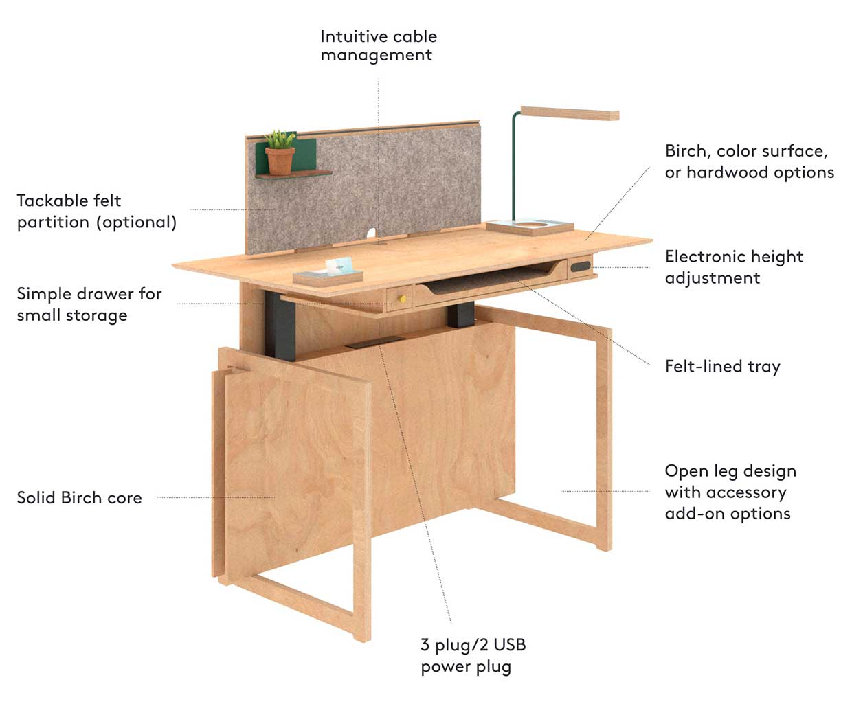 Mateo Sit-Stand Desk