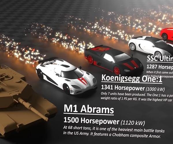 Car Horsepower Comparison
