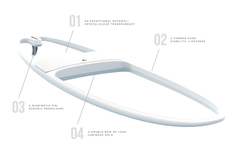 Le StandUp Transparent Paddleboard